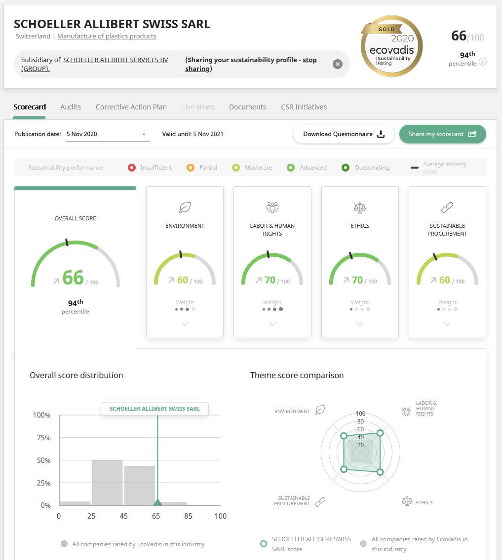 Ecovadis Nachhaltigkeitsbewertung